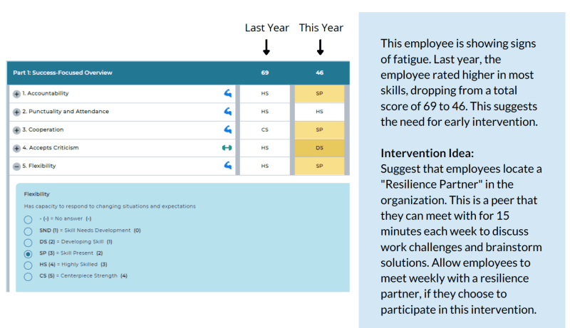 Employee Well-being Tracking